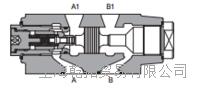 技术参数:意大利进口ATOS叠加式单向阀