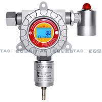 固定式硫化氢检测报警仪