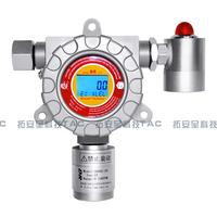 固定式甲烷报警仪