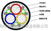 船用通信电缆 CHEF80、CHEF90、CHEF82、CHEF92