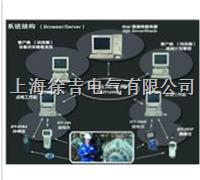 PMS網絡化巡檢管理系統  PMS網絡化巡檢管理系統