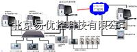 网络机房温湿度监控系统 EYK-ETH008