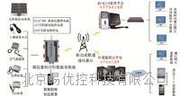 防水型GPRS无线数据采集器 GPRS-04I04A