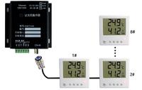 机房wifi温湿度监控手机APP记录仪智能远程报警 RS-ETH-N01