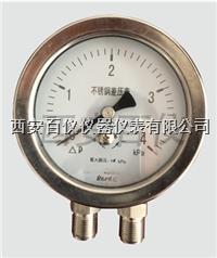CYW-100B,CYW-150,不锈钢差压表 CYW-100B,CYW-150,