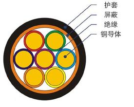 矿用屏蔽通信电缆MHYVRP|MHYVP 1×4×7/0 矿用屏蔽通信电缆MHYVRP|MHYVP 1×4×7/0