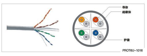 HYAT充油电缆 30对20对200对通信电缆价格 HYAT充油电缆 30对20对200对通信电缆价格