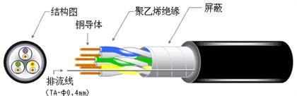 市话电缆HYA HYV HYA53 HYAT53通信电缆 市话电缆HYA HYV HYA53 HYAT53通信电缆