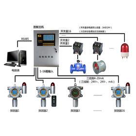 4~20mA分线制气体报警控制系统
