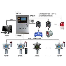 RS485总线制气体报警控制系统