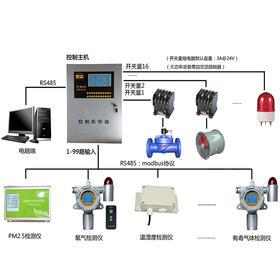 多参数检测仪报警控制系统
