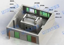 内饰件VOC测试室