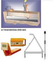 SG-6600B地下管道防腐层破损点检测仪 SG-6600B