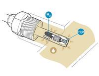 MHT410水分、氢气及温度监测变送器 MHT410系列