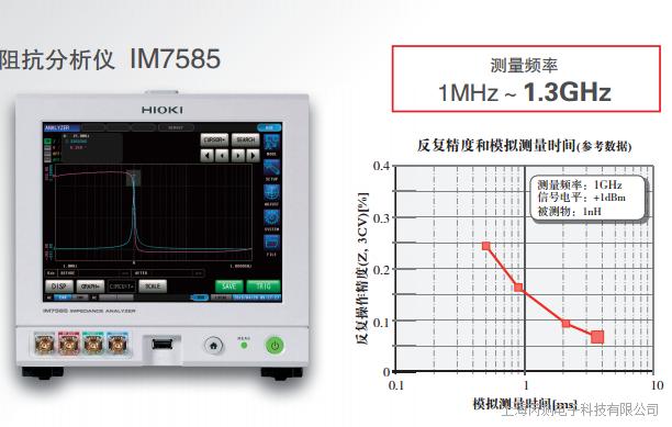 阻抗测试仪IM7585价格