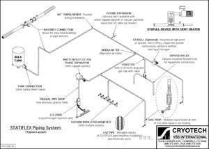 Model Cryotech超低温液态氮输送设备