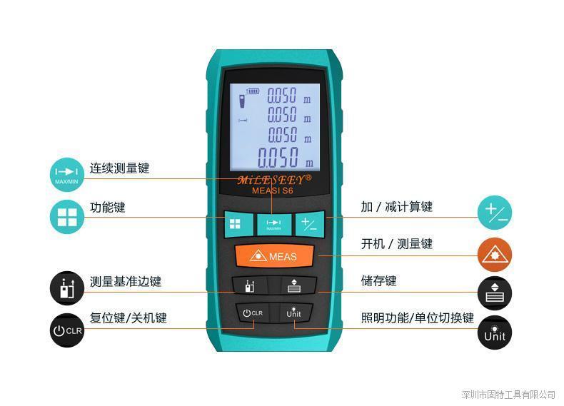 迈测手持激光测距仪高精度红外线测量仪量房仪100米电子尺激光尺