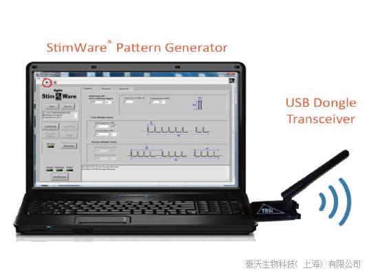 S-Series 电和光学神经刺激系统