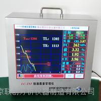 碳矽分析儀,碳矽儀價格