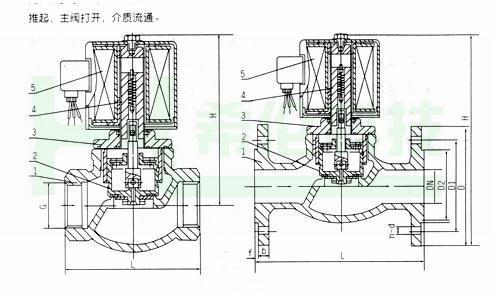蒸汽管道电磁阀