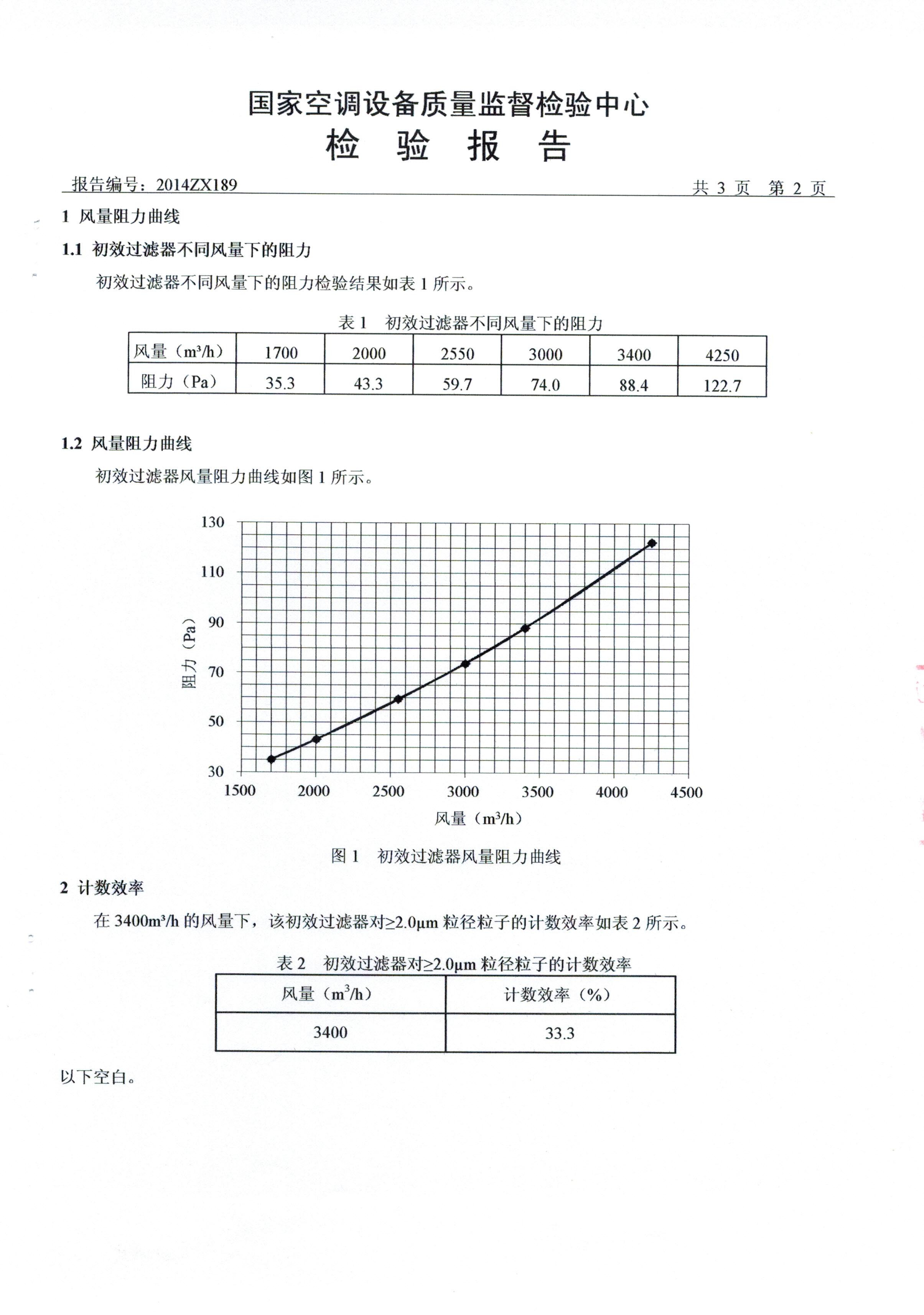 初效过滤器第三方检测报告2
