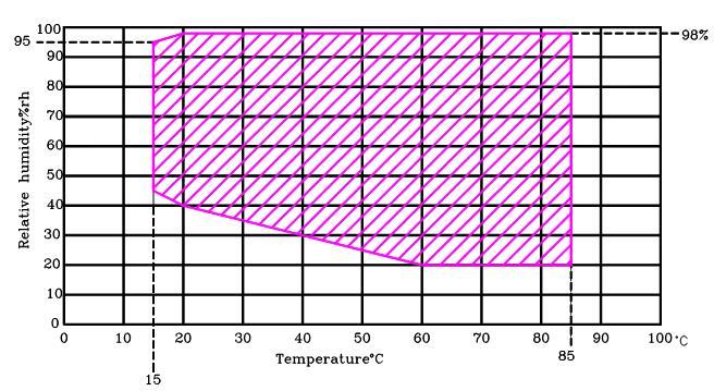 可编程恒温恒湿箱80L