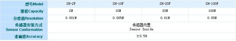 山度SH-F系列按鍵專用測力計