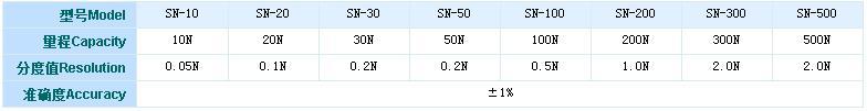 山度SN系列指針式推拉力計