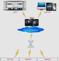 SH-WL無線傳感器,有源探頭,無線數據傳輸
