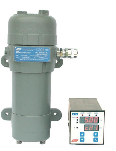 ADEV红外气体分析仪