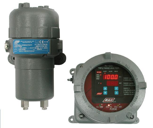 ADEV熱導氣體分析儀