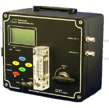 AII便携式氧分析仪