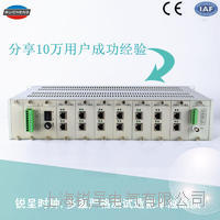 北斗时间同步服务器 K801
